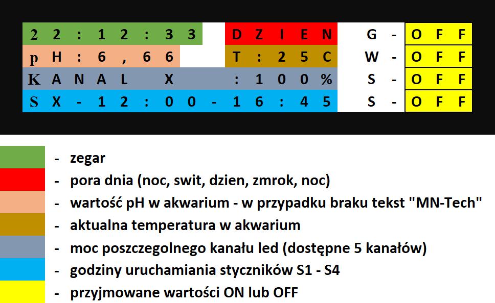Sterownik akwariowy Bella MN-Tech.pl